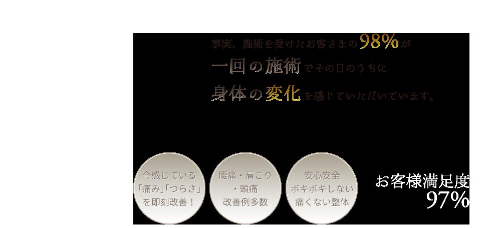 【鍼林浴 恵比寿整体サロン】 メインイメージ
